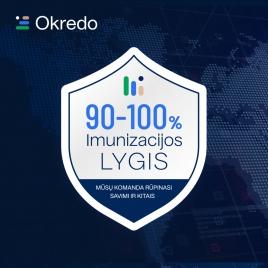 90-100% imunizacijos lygis